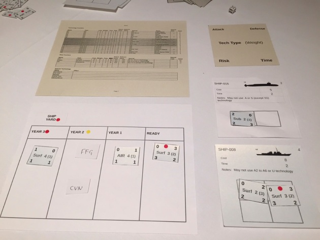 Buying Victory: Budget Battle Wargame