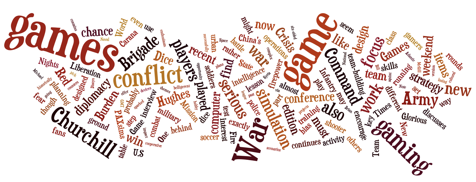 Wordles230218.png