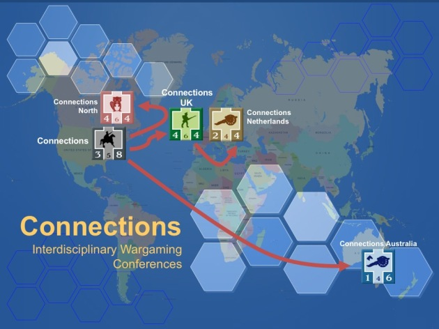 Connections global