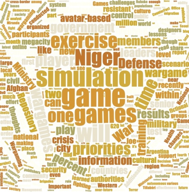 wordcloud291018.jpg