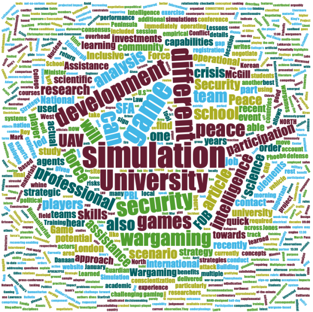 simulation and gaming miscellany | PAXsims