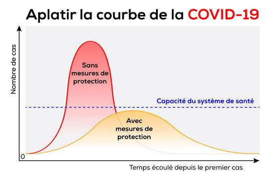 courbe_fr.jpg